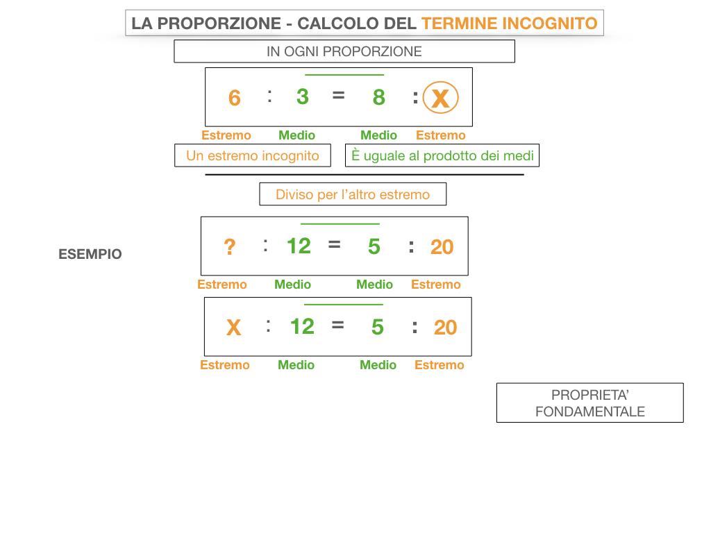 23. CALCOLO DEL TERMINE INCONGNITO _SIMULAZIONE.041