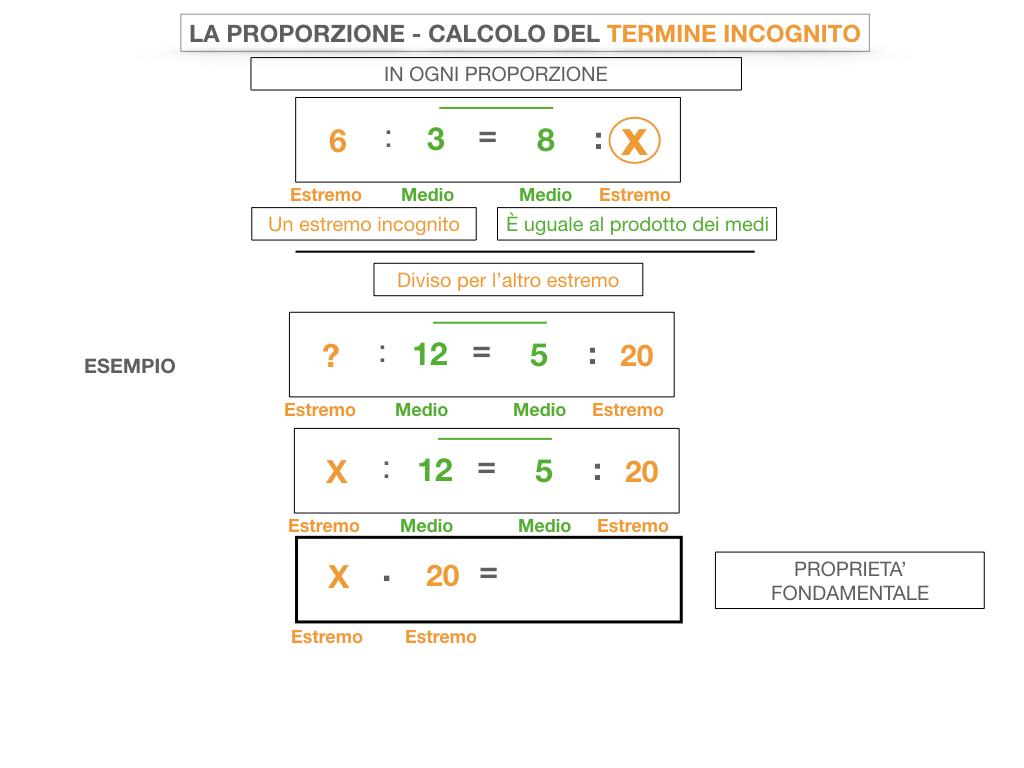 23. CALCOLO DEL TERMINE INCONGNITO _SIMULAZIONE.042