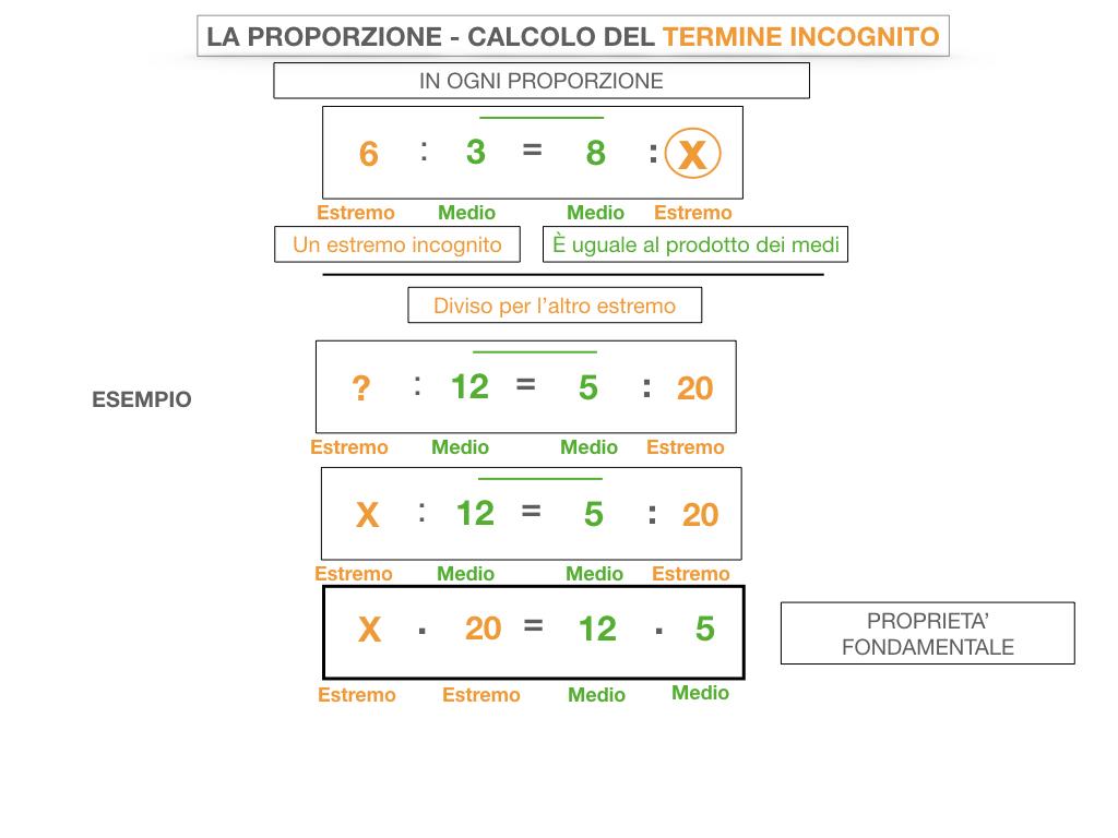 23. CALCOLO DEL TERMINE INCONGNITO _SIMULAZIONE.043