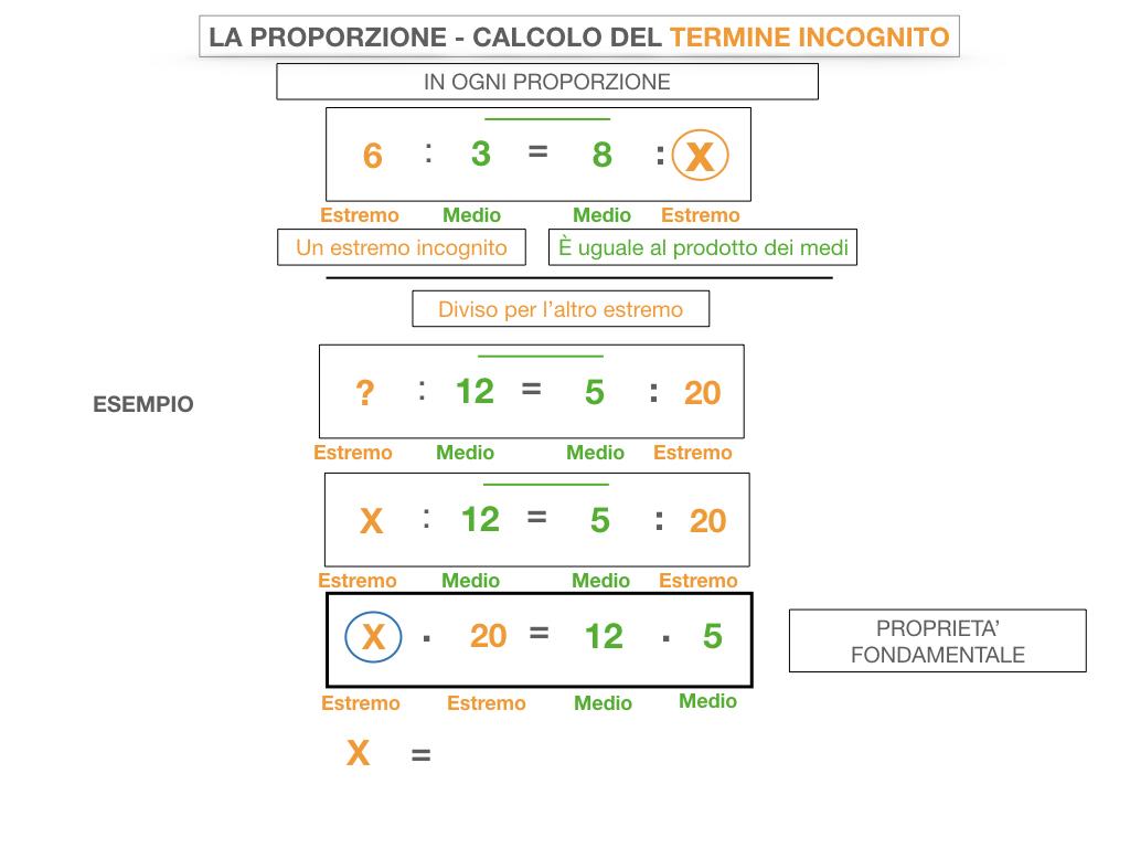 23. CALCOLO DEL TERMINE INCONGNITO _SIMULAZIONE.045