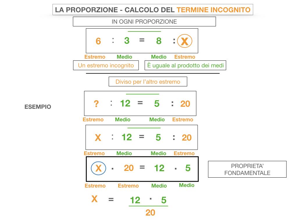 23. CALCOLO DEL TERMINE INCONGNITO _SIMULAZIONE.047