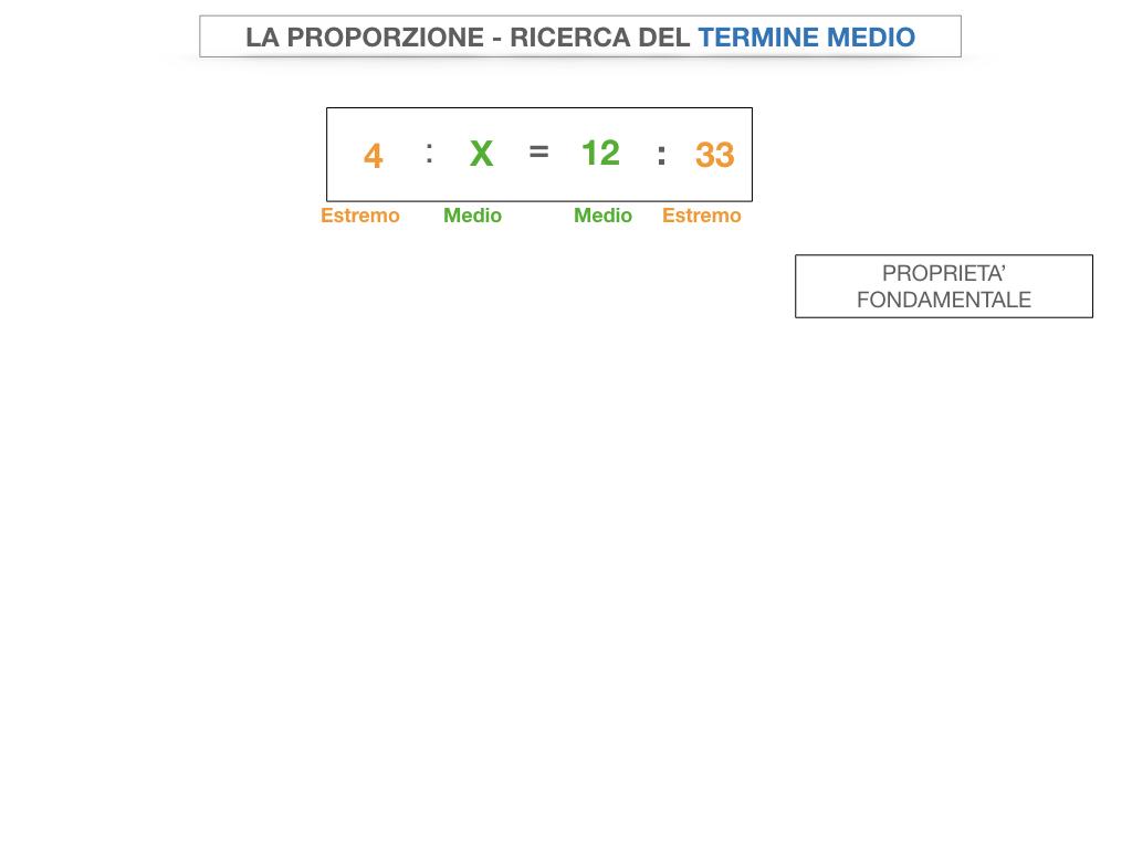 23. CALCOLO DEL TERMINE INCONGNITO _SIMULAZIONE.051