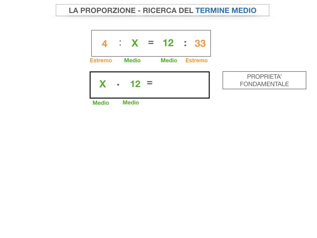 23. CALCOLO DEL TERMINE INCONGNITO _SIMULAZIONE.052