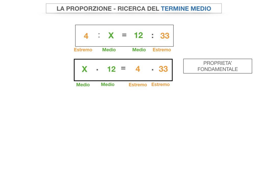 23. CALCOLO DEL TERMINE INCONGNITO _SIMULAZIONE.053