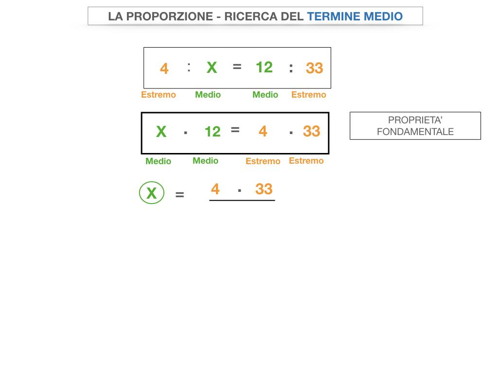23. CALCOLO DEL TERMINE INCONGNITO _SIMULAZIONE.054