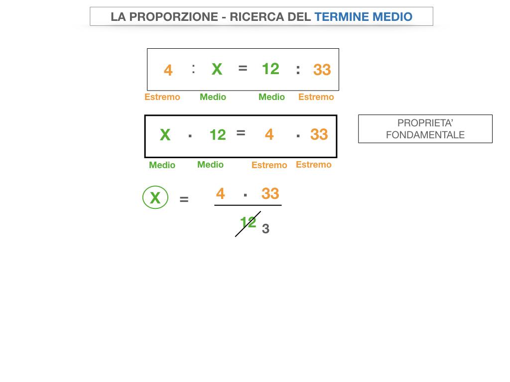 23. CALCOLO DEL TERMINE INCONGNITO _SIMULAZIONE.056