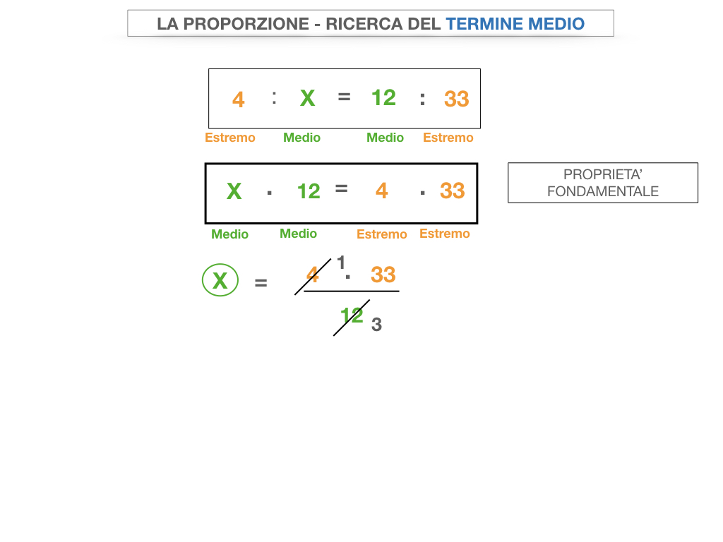 23. CALCOLO DEL TERMINE INCONGNITO _SIMULAZIONE.057