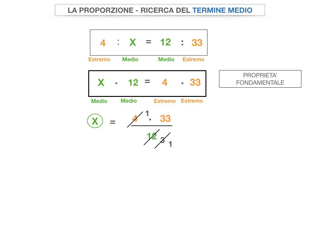 23. CALCOLO DEL TERMINE INCONGNITO _SIMULAZIONE.058