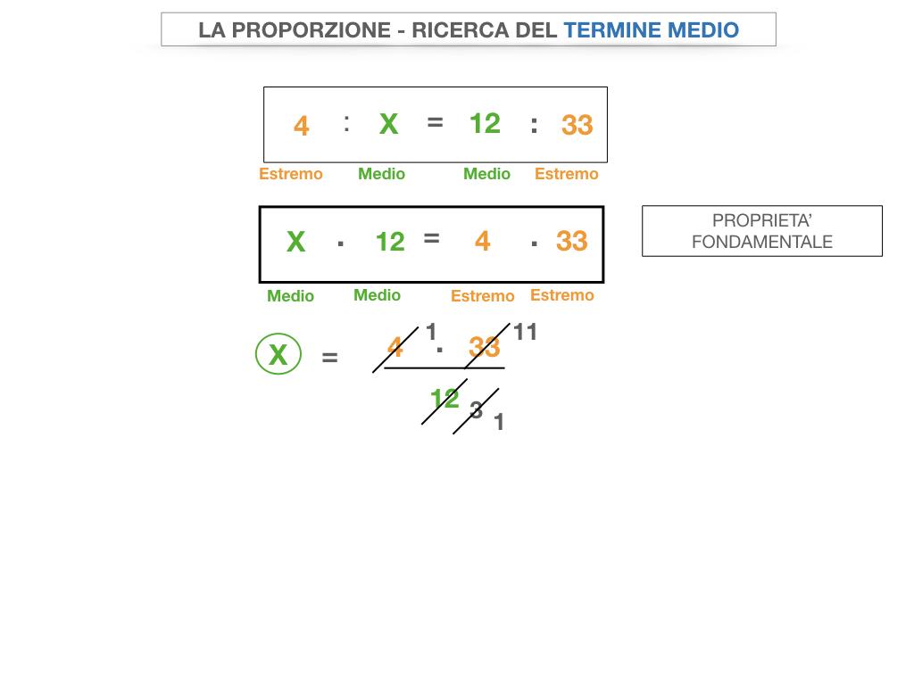 23. CALCOLO DEL TERMINE INCONGNITO _SIMULAZIONE.059