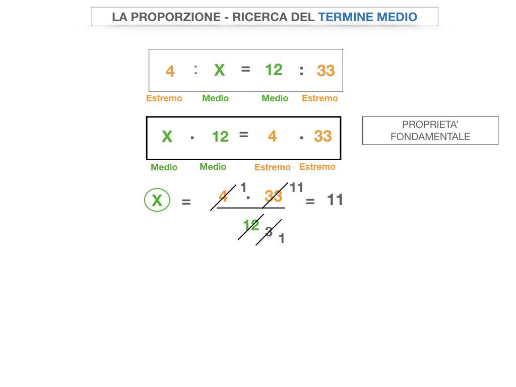 23. CALCOLO DEL TERMINE INCONGNITO _SIMULAZIONE.060