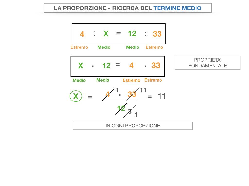 23. CALCOLO DEL TERMINE INCONGNITO _SIMULAZIONE.061
