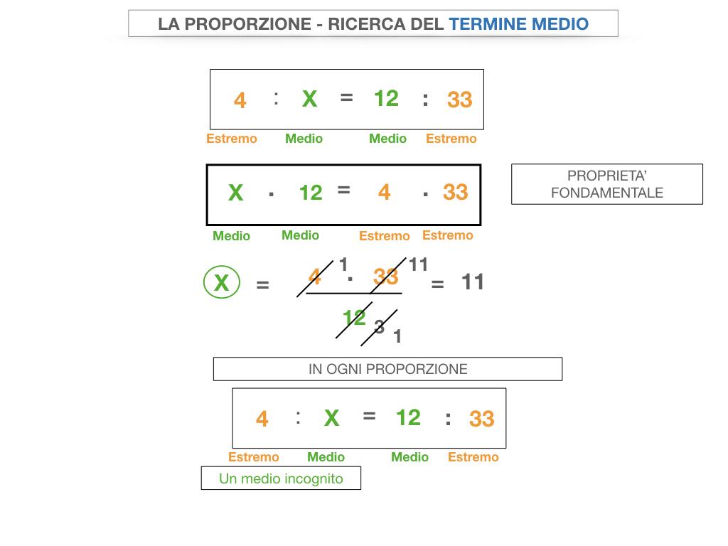23. CALCOLO DEL TERMINE INCONGNITO _SIMULAZIONE.062