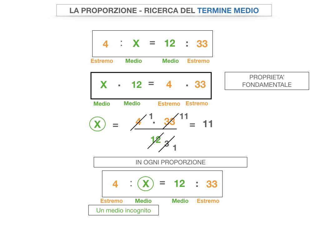 23. CALCOLO DEL TERMINE INCONGNITO _SIMULAZIONE.063