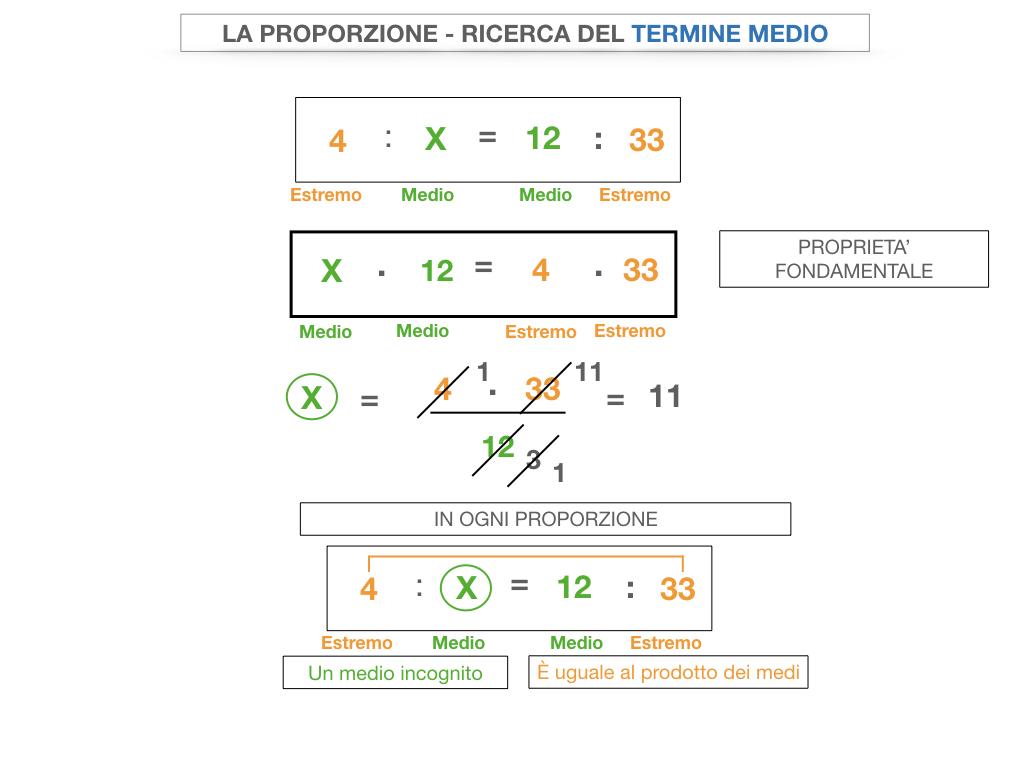 23. CALCOLO DEL TERMINE INCONGNITO _SIMULAZIONE.064