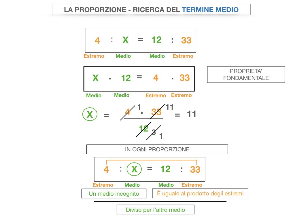 23. CALCOLO DEL TERMINE INCONGNITO _SIMULAZIONE.065