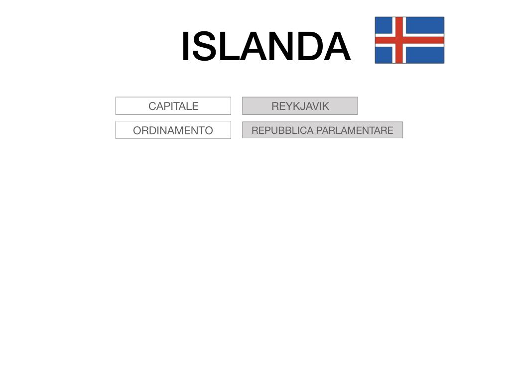 23. ISLANDA_SIMULAZIONE.004