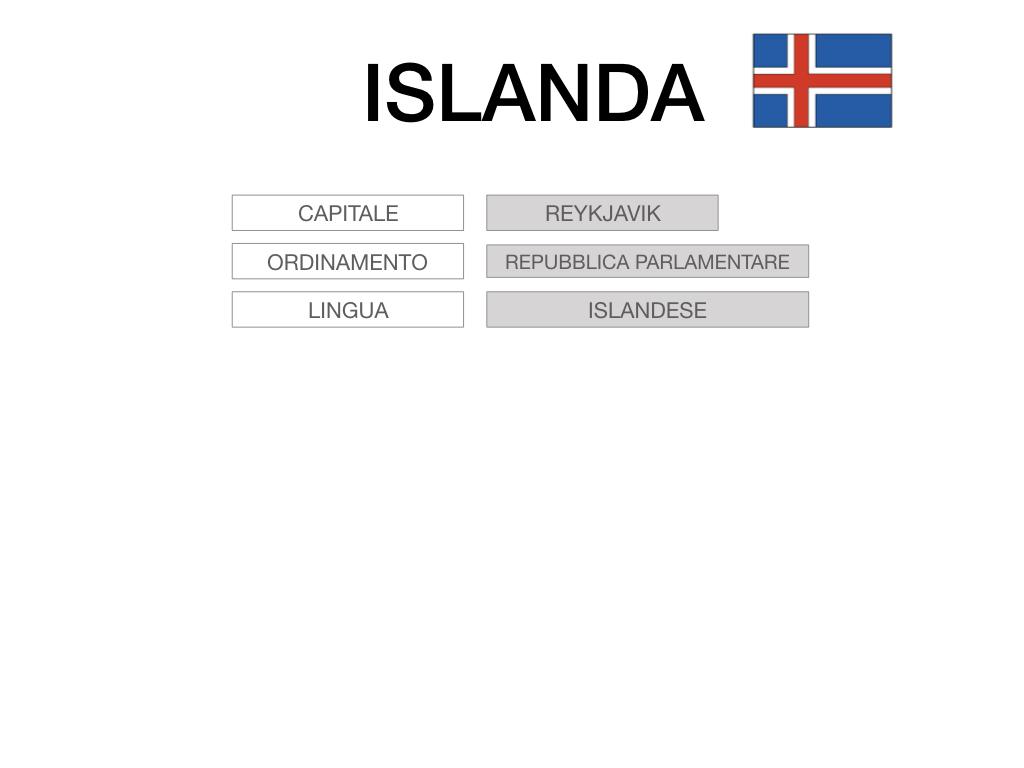 23. ISLANDA_SIMULAZIONE.005