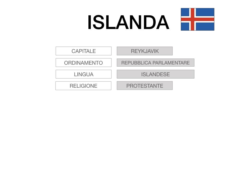 23. ISLANDA_SIMULAZIONE.006
