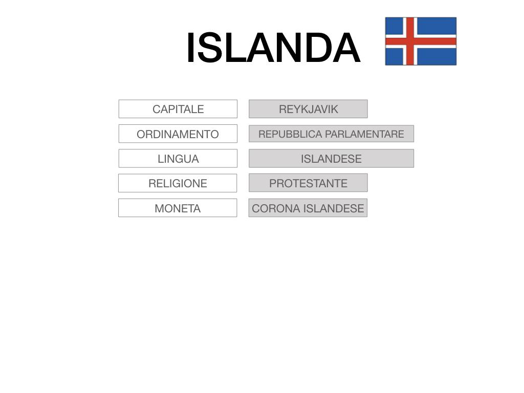23. ISLANDA_SIMULAZIONE.007