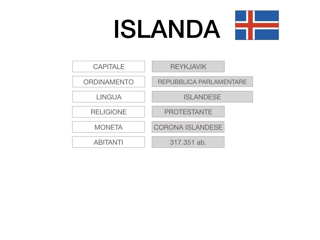 23. ISLANDA_SIMULAZIONE.008