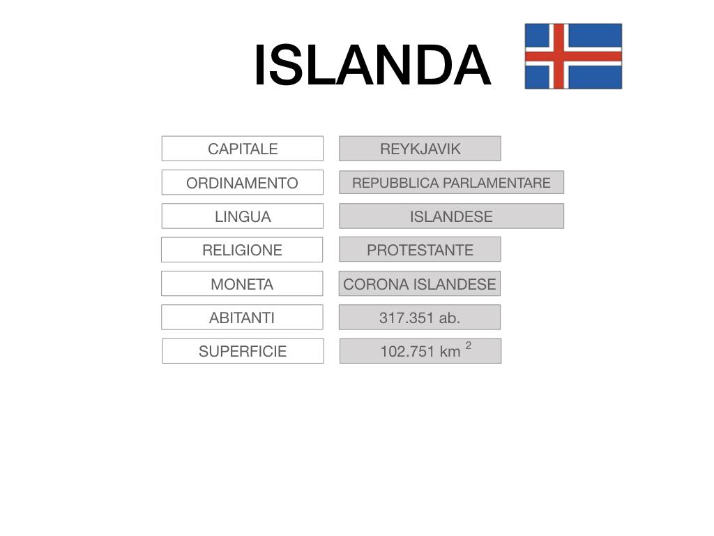 23. ISLANDA_SIMULAZIONE.009
