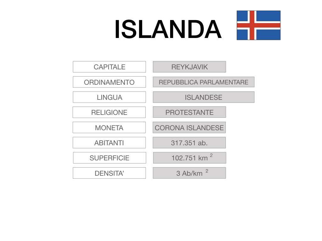 23. ISLANDA_SIMULAZIONE.010