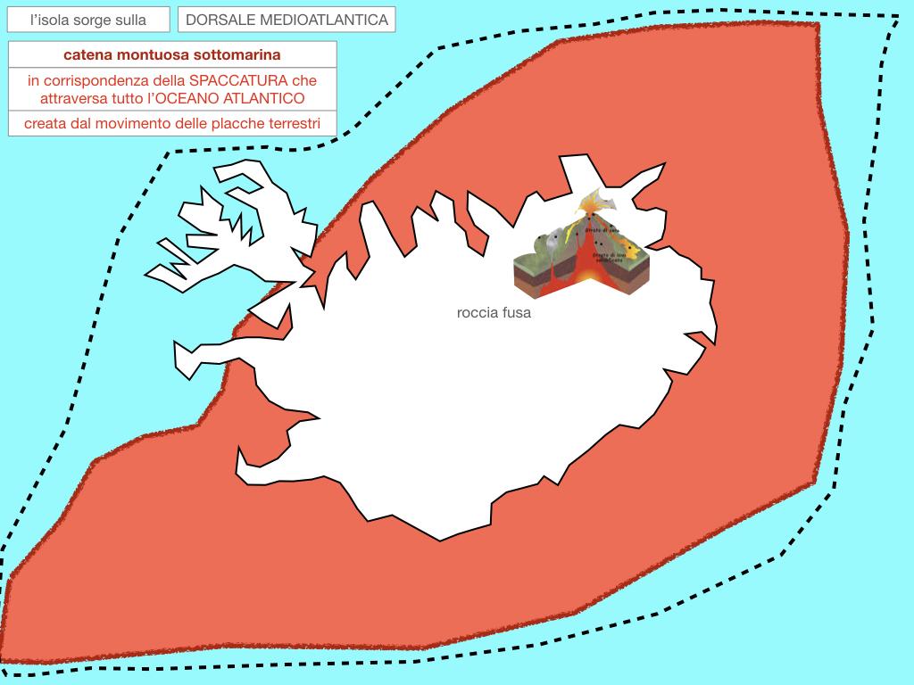 23. ISLANDA_SIMULAZIONE.022