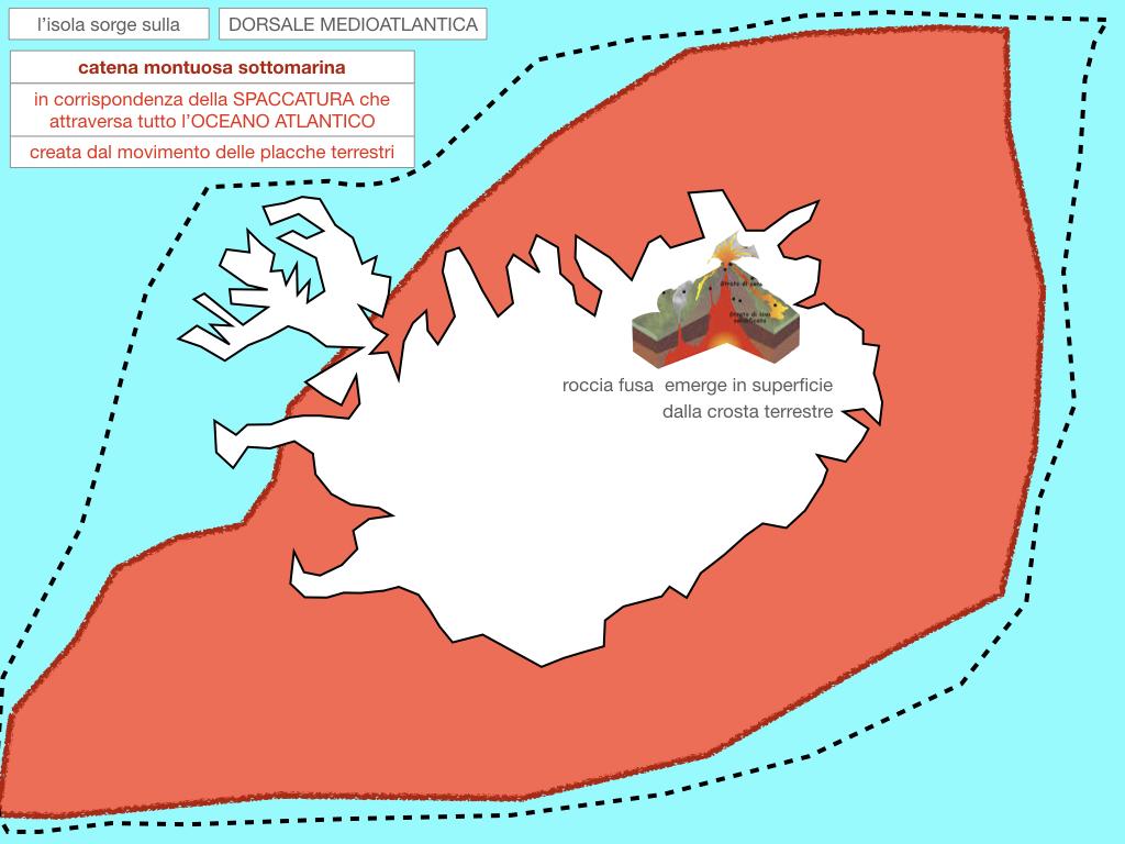 23. ISLANDA_SIMULAZIONE.023