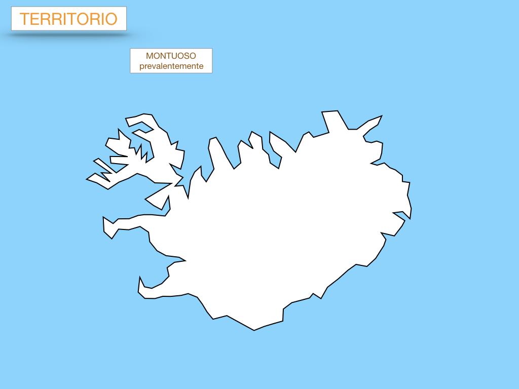 23. ISLANDA_SIMULAZIONE.038