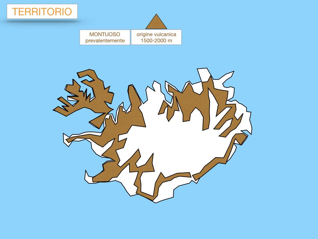23. ISLANDA_SIMULAZIONE.040