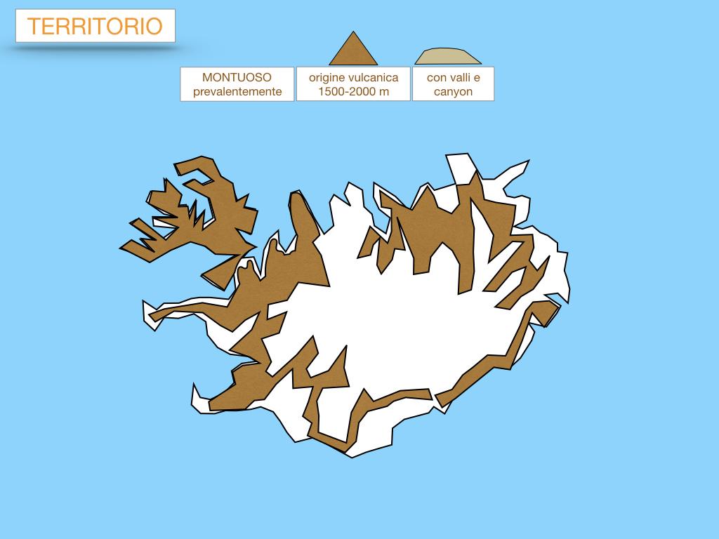 23. ISLANDA_SIMULAZIONE.041