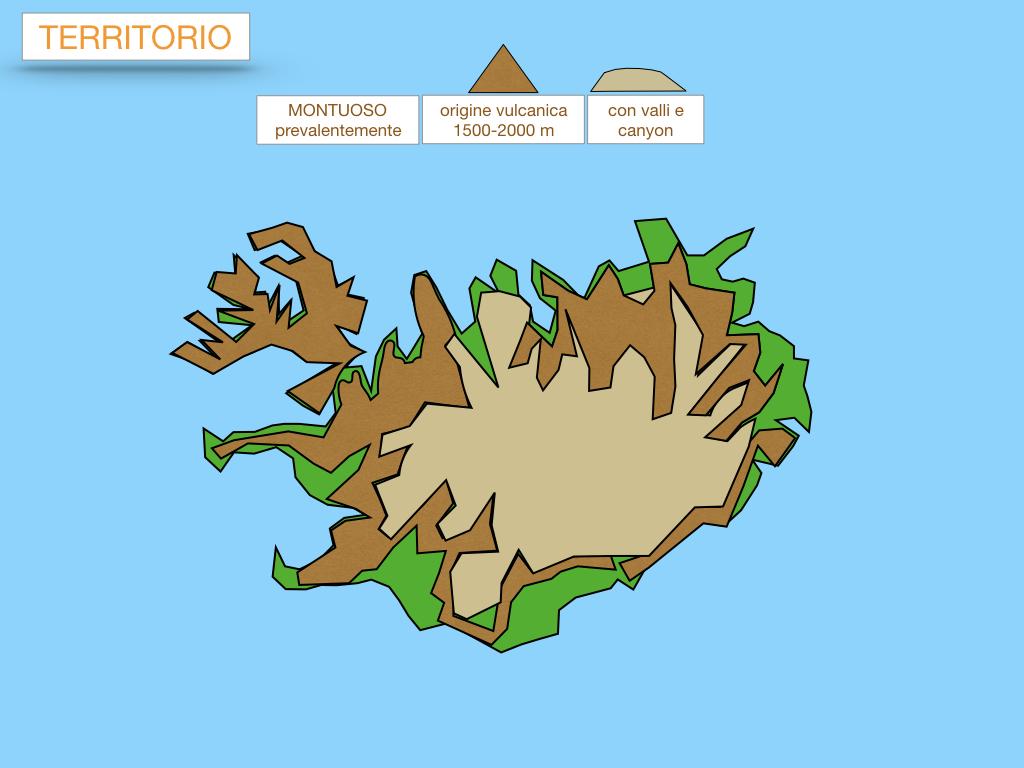 23. ISLANDA_SIMULAZIONE.043