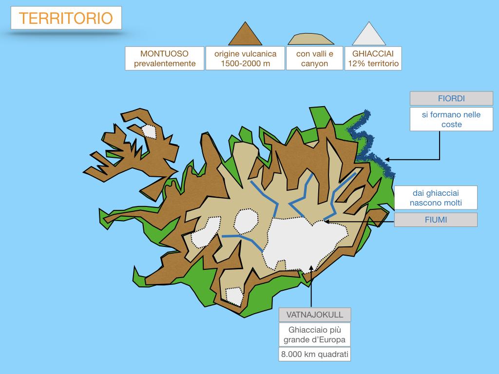 23. ISLANDA_SIMULAZIONE.052