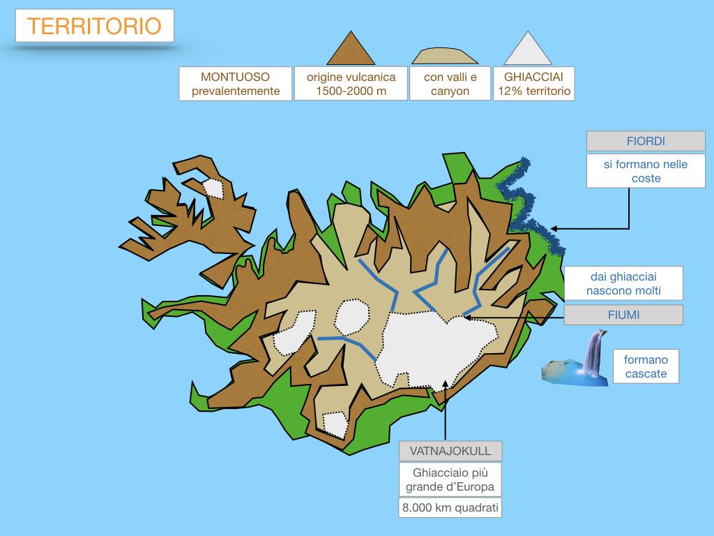 23. ISLANDA_SIMULAZIONE.053