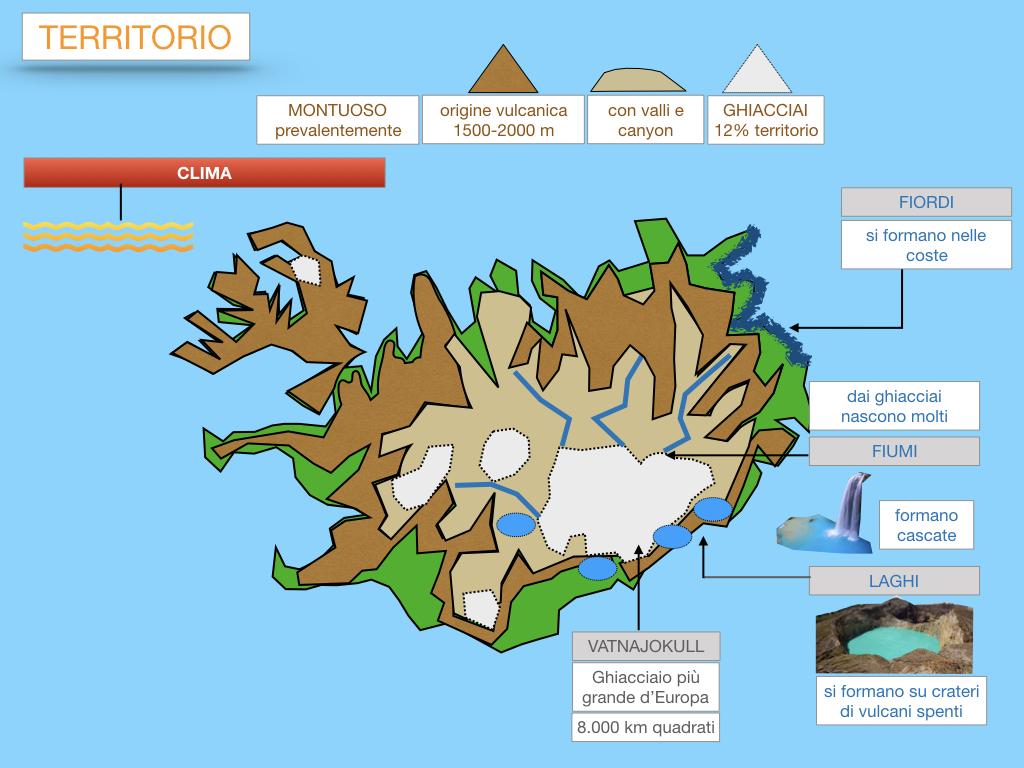 23. ISLANDA_SIMULAZIONE.058