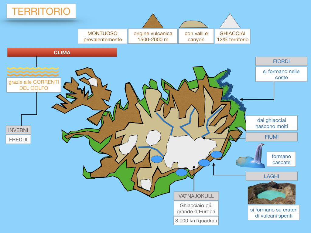 23. ISLANDA_SIMULAZIONE.060