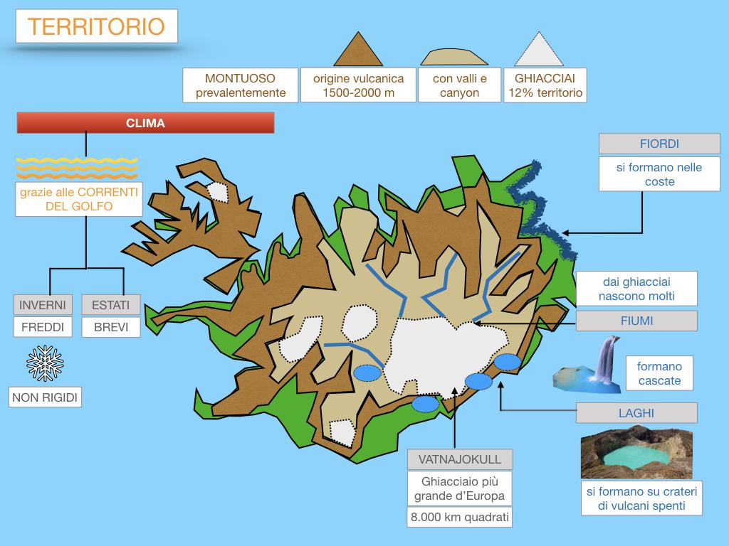 23. ISLANDA_SIMULAZIONE.062