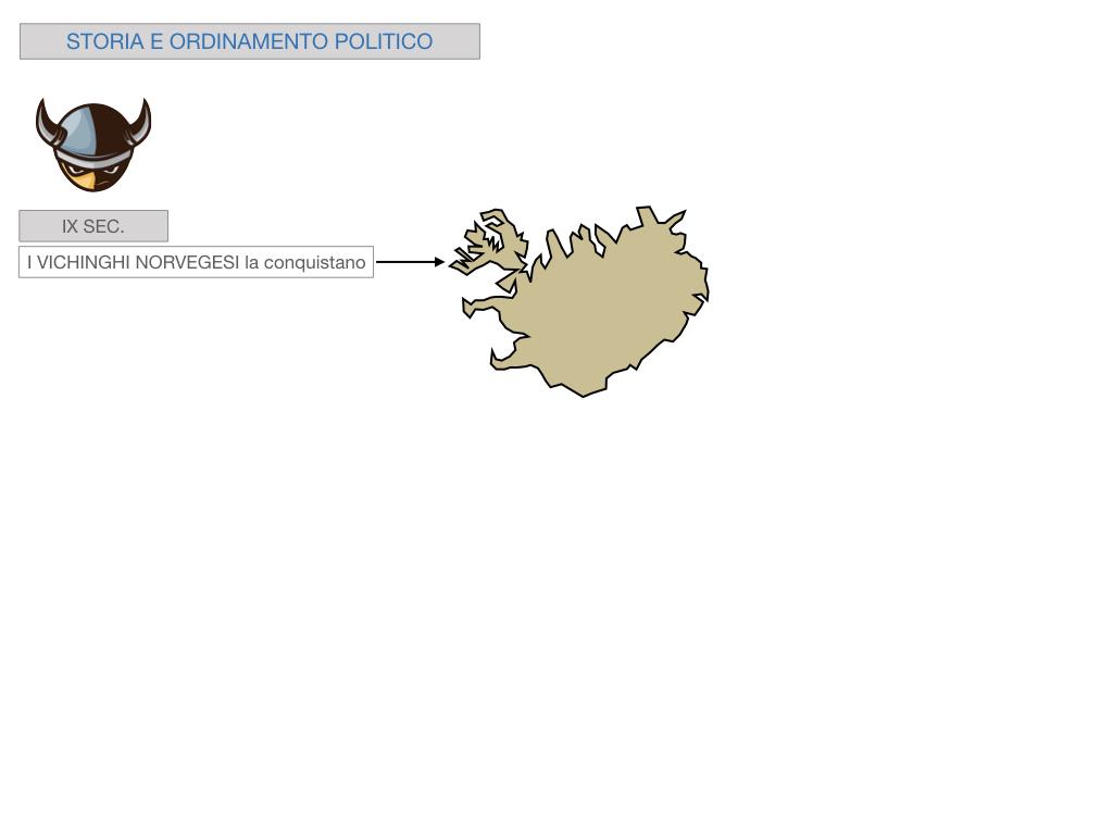 23. ISLANDA_SIMULAZIONE.069