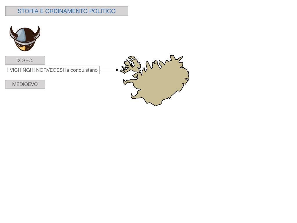 23. ISLANDA_SIMULAZIONE.070
