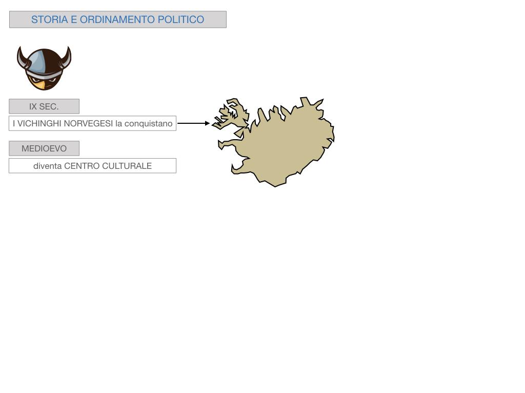 23. ISLANDA_SIMULAZIONE.071