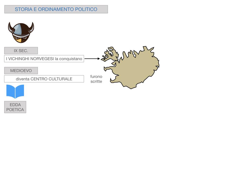 23. ISLANDA_SIMULAZIONE.072
