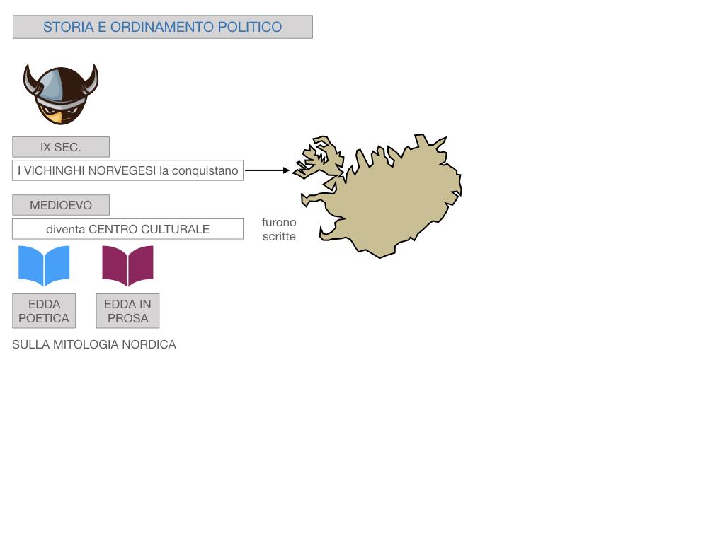 23. ISLANDA_SIMULAZIONE.074