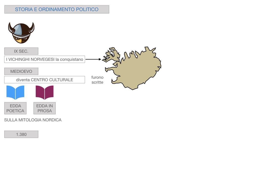 23. ISLANDA_SIMULAZIONE.075