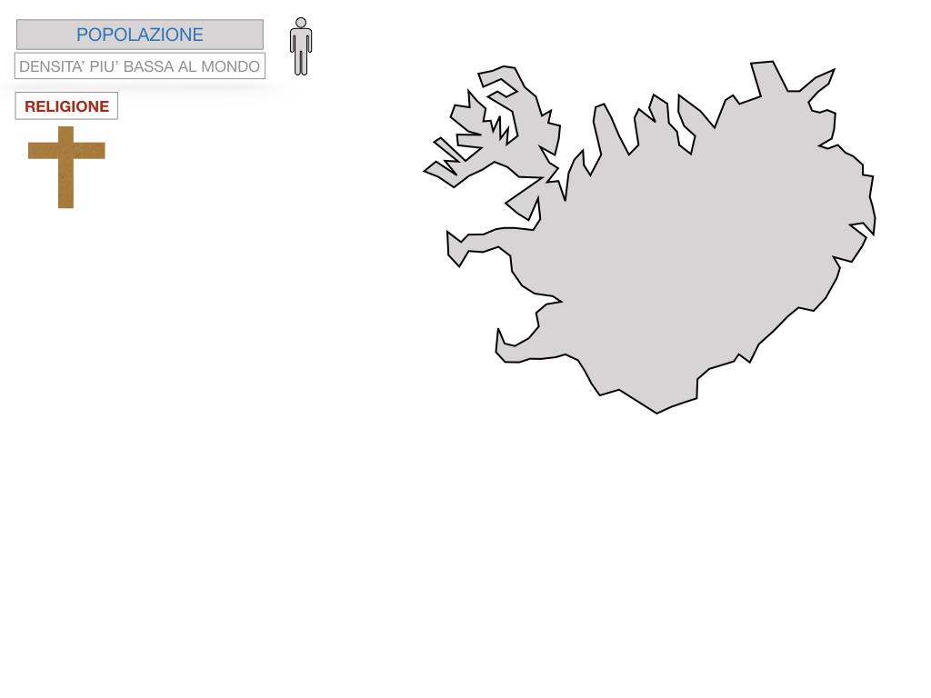 23. ISLANDA_SIMULAZIONE.085