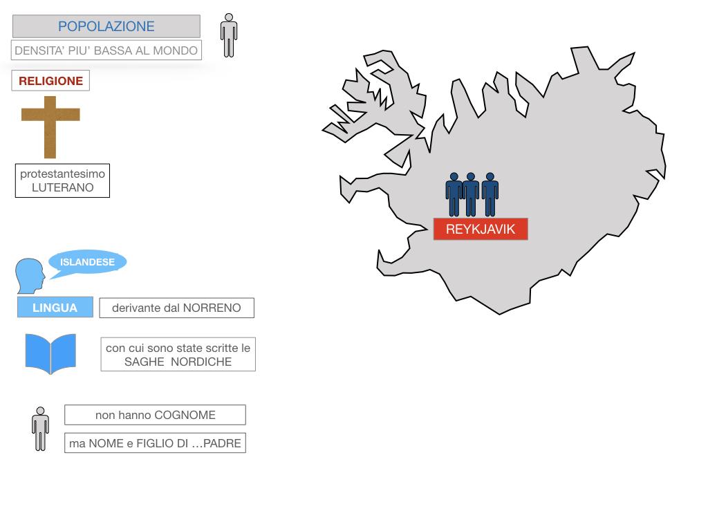 23. ISLANDA_SIMULAZIONE.092