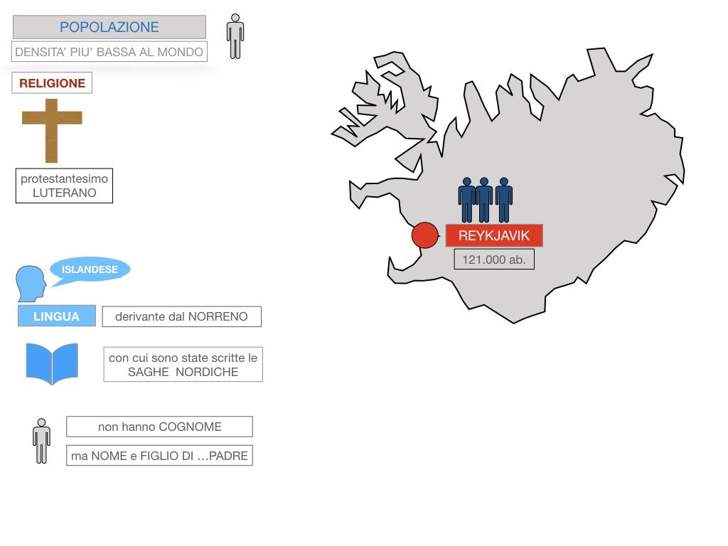 23. ISLANDA_SIMULAZIONE.093