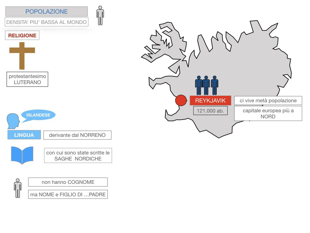 23. ISLANDA_SIMULAZIONE.095