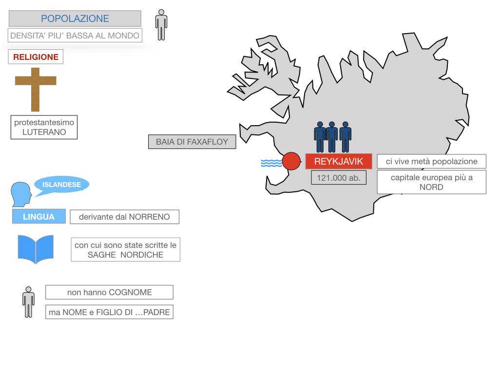 23. ISLANDA_SIMULAZIONE.096