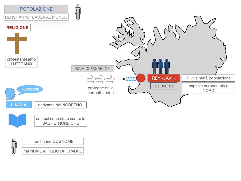 23. ISLANDA_SIMULAZIONE.097
