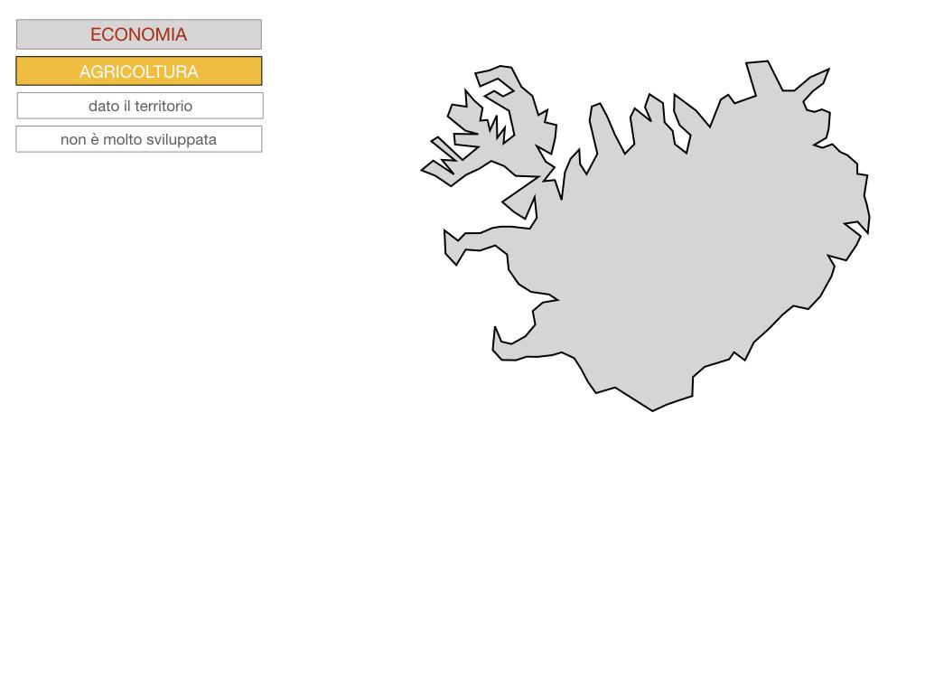 23. ISLANDA_SIMULAZIONE.101
